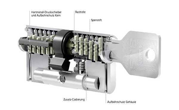 Sicherheits-Schließanlage - Schlüsselsystem EVVA 3KS
